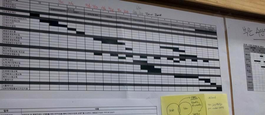 Editorial Calendar schedule